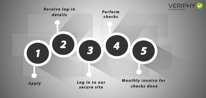 Veriphy process to sign up
